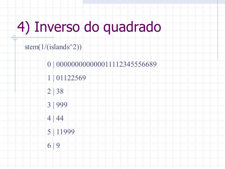 4) Inverso do quadrado stem(1/(islands^2)) 0 | 000000000000011112345556689 1 | 01122569 2 | 38 3 | 999 4 | 44 5 | 11999 6 | 9