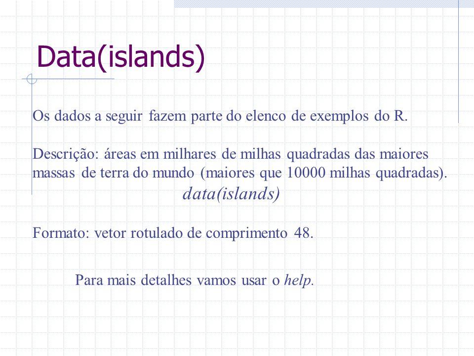 Data(islands) Os dados a seguir fazem parte do elenco de exemplos do R. Descrição: áreas em milhares de milhas quadradas das maiores massas de terra d