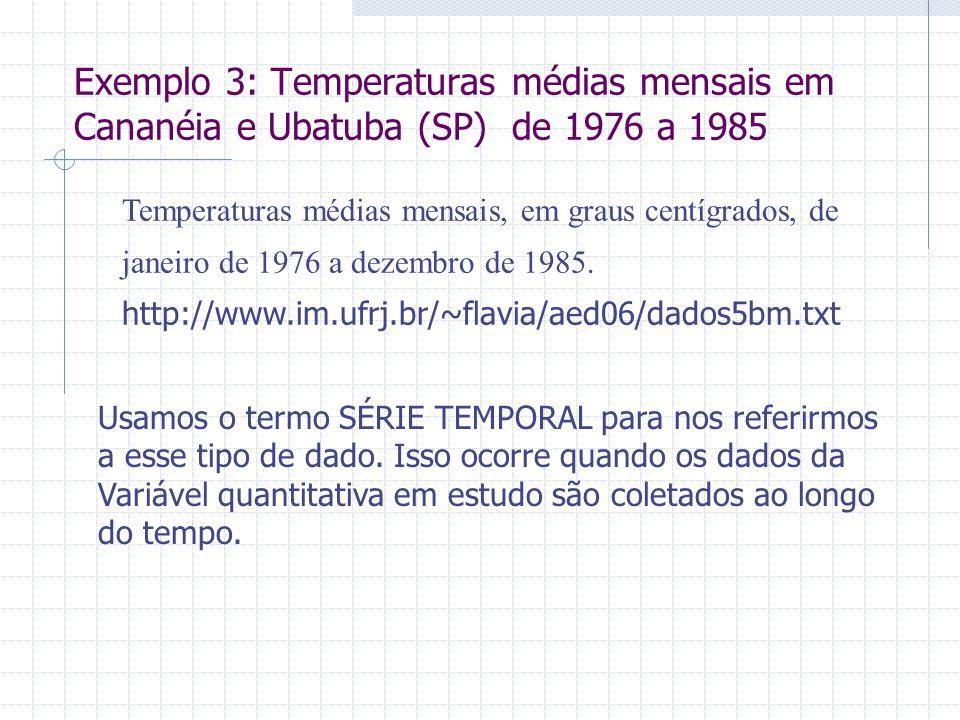 Exemplo 3: Temperaturas médias mensais em Cananéia e Ubatuba (SP) de 1976 a 1985 Temperaturas médias mensais, em graus centígrados, de janeiro de 1976