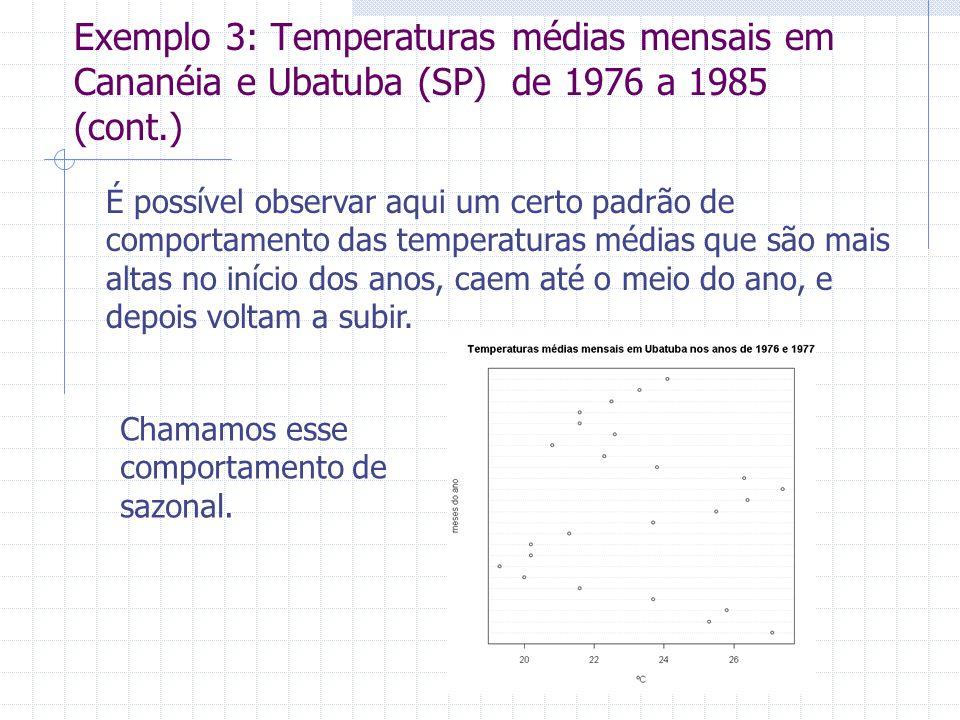 Exemplo 3: Temperaturas médias mensais em Cananéia e Ubatuba (SP) de 1976 a 1985 (cont.) É possível observar aqui um certo padrão de comportamento das