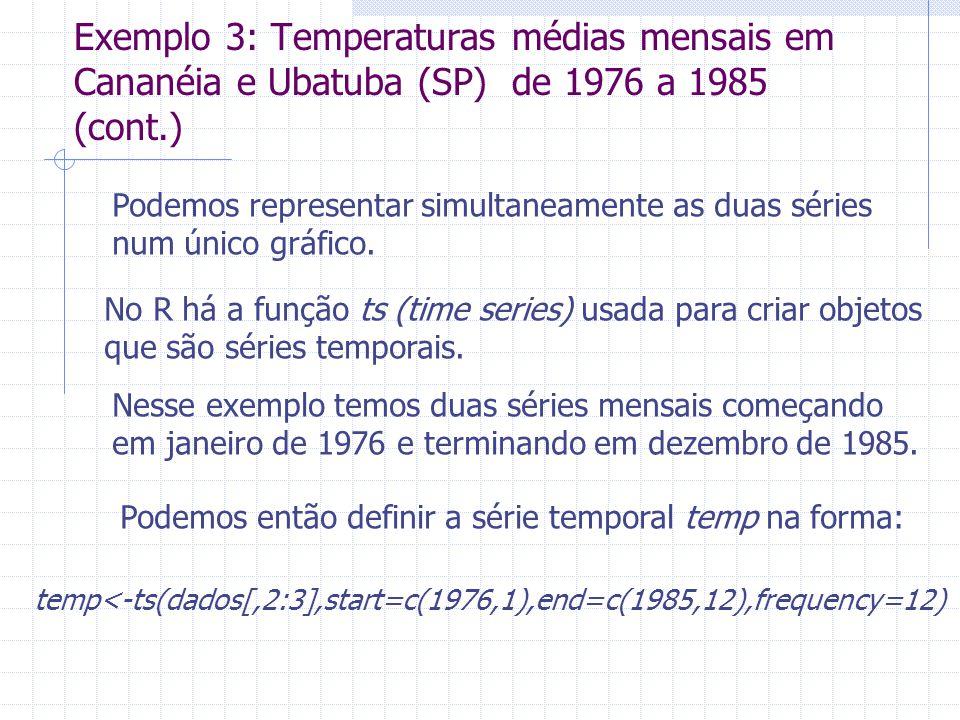 Exemplo 3: Temperaturas médias mensais em Cananéia e Ubatuba (SP) de 1976 a 1985 (cont.) Podemos representar simultaneamente as duas séries num único