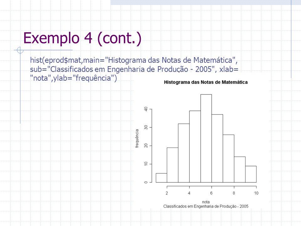 Exemplo 4 (cont.) hist(eprod$mat,main=