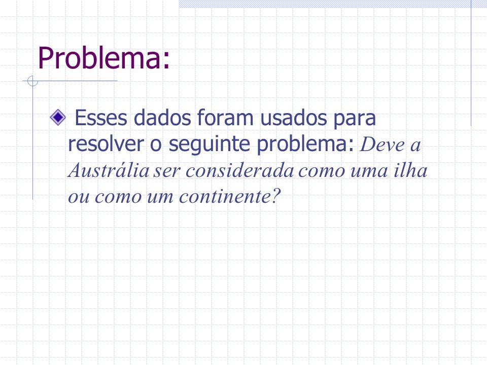 Problema: Esses dados foram usados para resolver o seguinte problema: Deve a Austrália ser considerada como uma ilha ou como um continente?