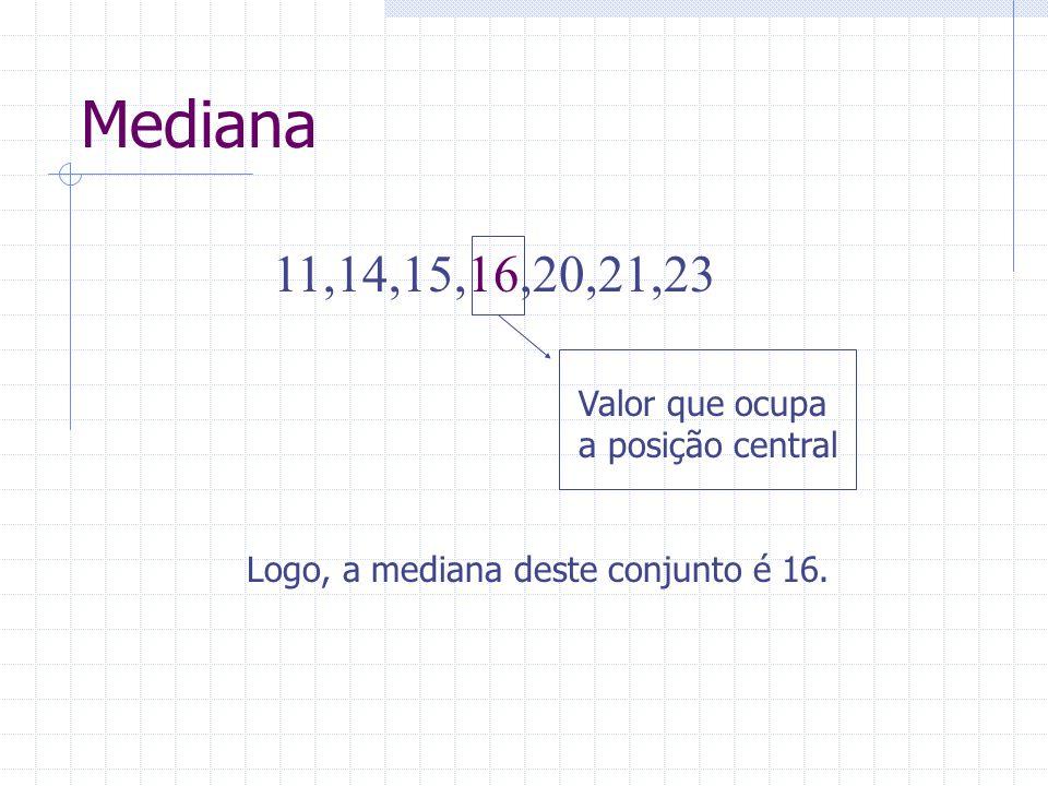 Mediana 11,14,15,16,20,21,23 Valor que ocupa a posição central Logo, a mediana deste conjunto é 16.