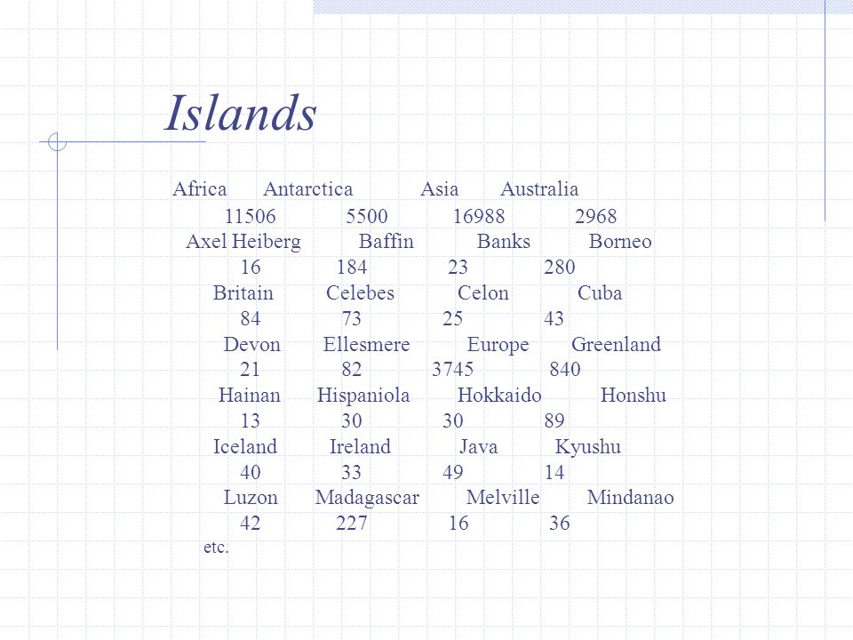 Data(islands): média e mediana mean(islands) produz 1252.729.