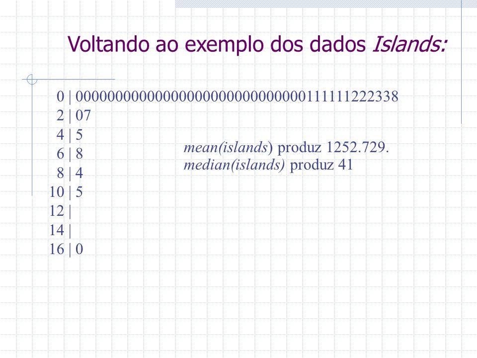 0 | 00000000000000000000000000000111111222338 2 | 07 4 | 5 6 | 8 8 | 4 10 | 5 12 | 14 | 16 | 0 mean(islands) produz 1252.729. median(islands) produz 4