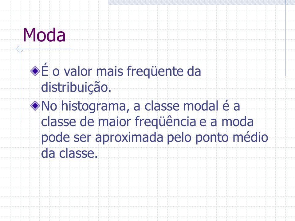 Moda É o valor mais freqüente da distribuição. No histograma, a classe modal é a classe de maior freqüência e a moda pode ser aproximada pelo ponto mé
