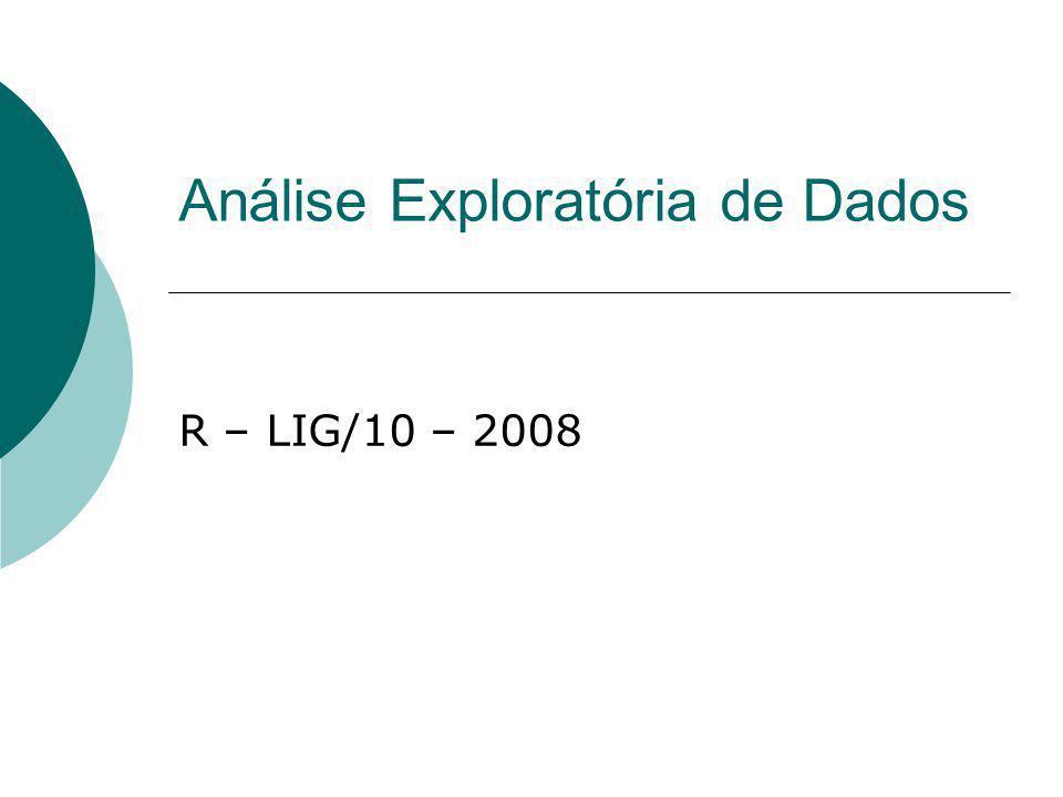 Análise Exploratória de Dados R – LIG/10 – 2008