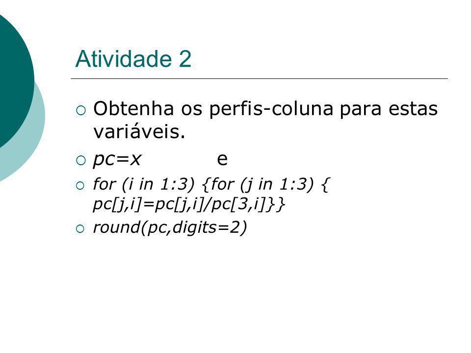 Atividade 2 Obtenha os perfis-coluna para estas variáveis. pc=x e for (i in 1:3) {for (j in 1:3) { pc[j,i]=pc[j,i]/pc[3,i]}} round(pc,digits=2)