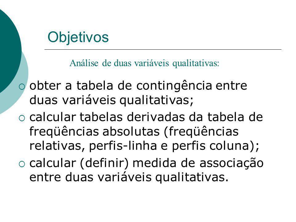 Objetivos obter a tabela de contingência entre duas variáveis qualitativas; calcular tabelas derivadas da tabela de freqüências absolutas (freqüências