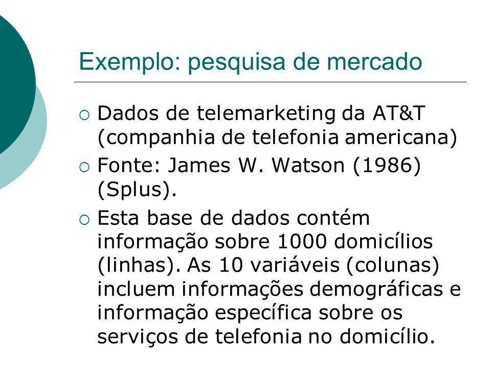 Exemplo: pesquisa de mercado Dados de telemarketing da AT&T (companhia de telefonia americana) Fonte: James W. Watson (1986) (Splus). Esta base de dad
