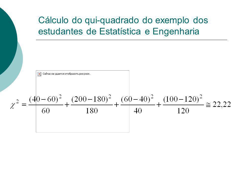 Cálculo do qui-quadrado do exemplo dos estudantes de Estatística e Engenharia