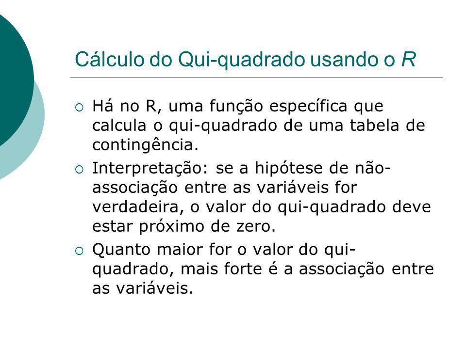 Cálculo do Qui-quadrado usando o R Há no R, uma função específica que calcula o qui-quadrado de uma tabela de contingência. Interpretação: se a hipóte