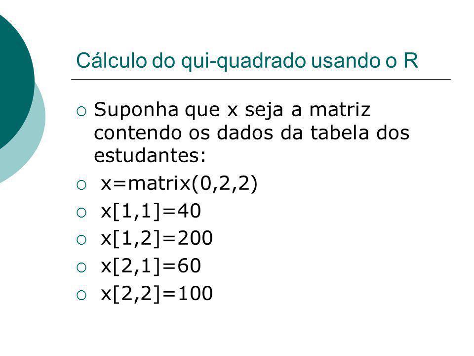 Cálculo do qui-quadrado usando o R Suponha que x seja a matriz contendo os dados da tabela dos estudantes: x=matrix(0,2,2) x[1,1]=40 x[1,2]=200 x[2,1]