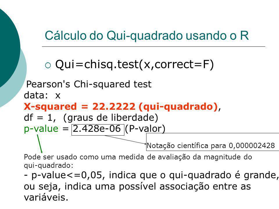 Cálculo do Qui-quadrado usando o R Qui=chisq.test(x,correct=F) Pearson's Chi-squared test data: x X-squared = 22.2222 (qui-quadrado), df = 1, (graus d