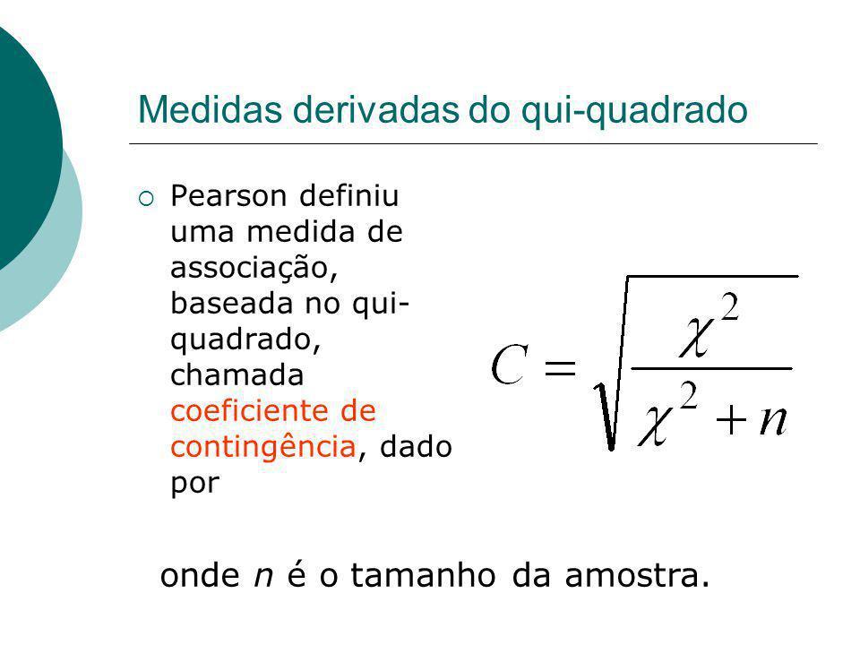Medidas derivadas do qui-quadrado Pearson definiu uma medida de associação, baseada no qui- quadrado, chamada coeficiente de contingência, dado por on