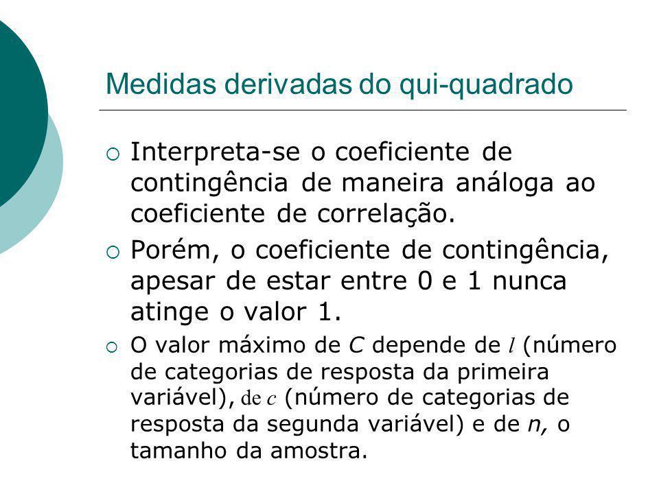 Medidas derivadas do qui-quadrado Interpreta-se o coeficiente de contingência de maneira análoga ao coeficiente de correlação. Porém, o coeficiente de