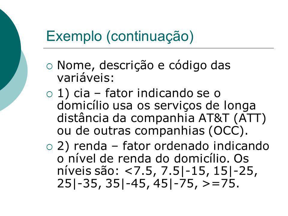 Exemplo (continuação) Nome, descrição e código das variáveis: 1) cia – fator indicando se o domicílio usa os serviços de longa distância da companhia