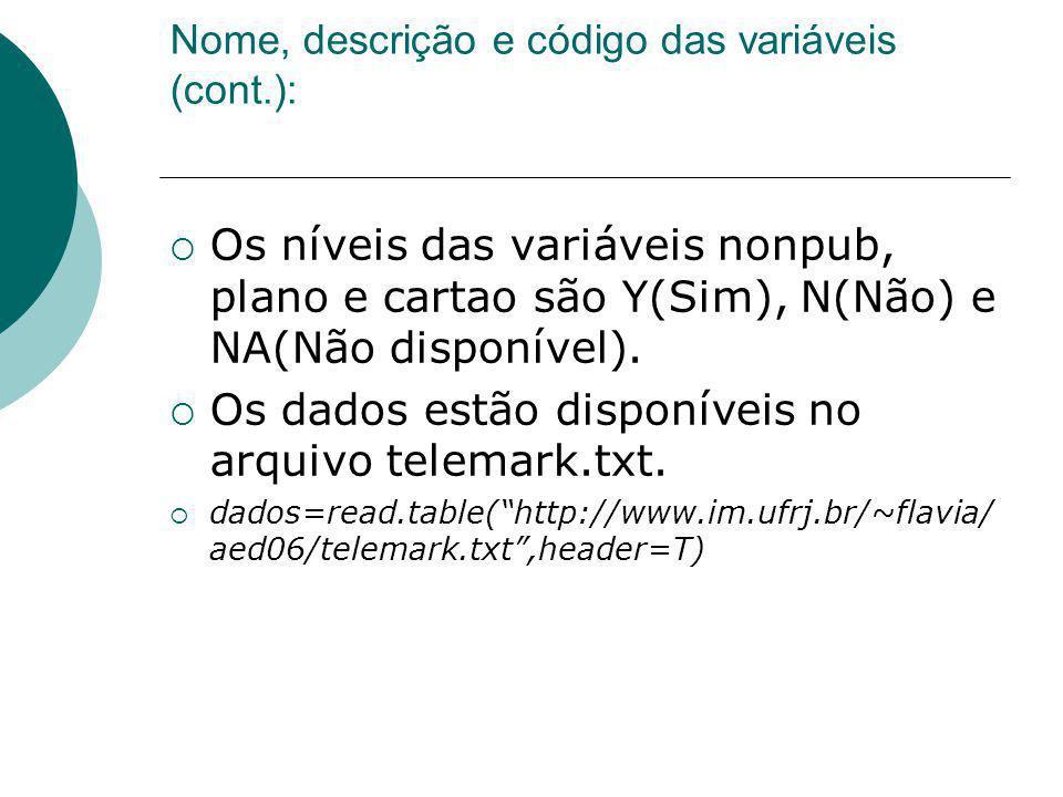 Nome, descrição e código das variáveis (cont.): Os níveis das variáveis nonpub, plano e cartao são Y(Sim), N(Não) e NA(Não disponível). Os dados estão