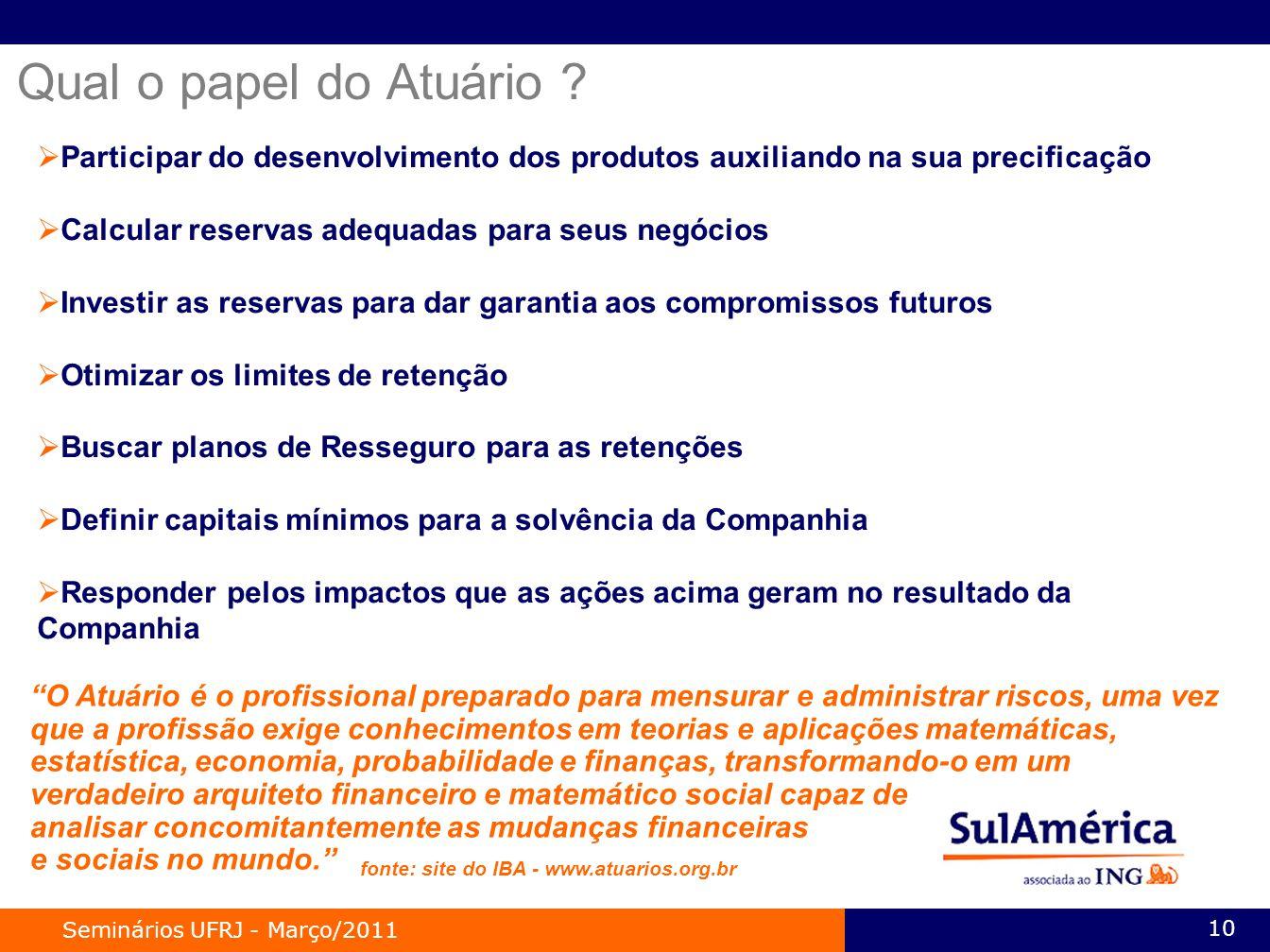 Seminários UFRJ - Março/2011 10 Qual o papel do Atuário .