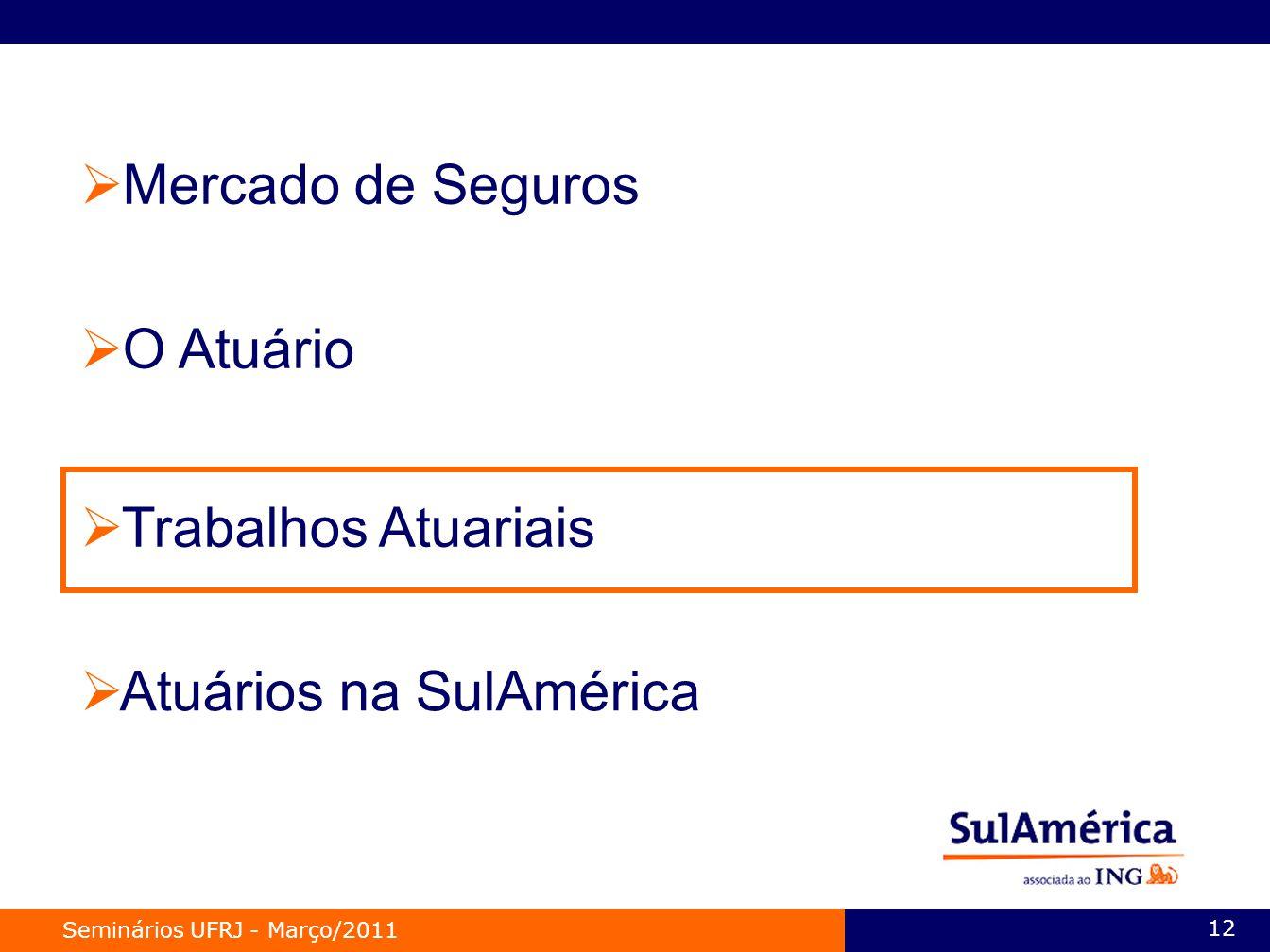 Seminários UFRJ - Março/2011 12 Mercado de Seguros Trabalhos Atuariais O Atuário Atuários na SulAmérica