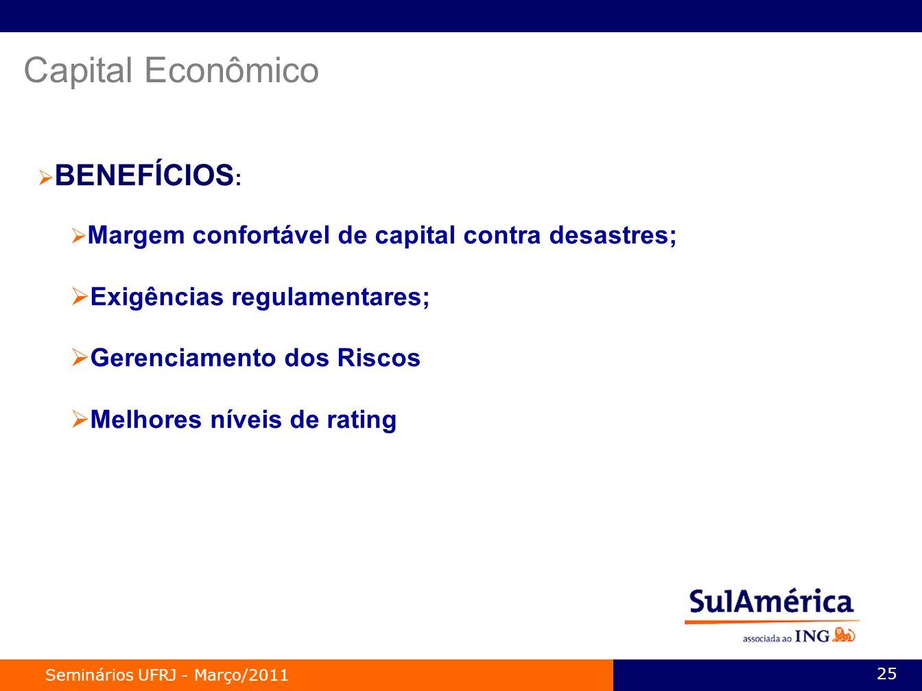 Seminários UFRJ - Março/2011 25 Capital Econômico BENEFÍCIOS : Margem confortável de capital contra desastres; Exigências regulamentares; Gerenciamento dos Riscos Melhores níveis de rating