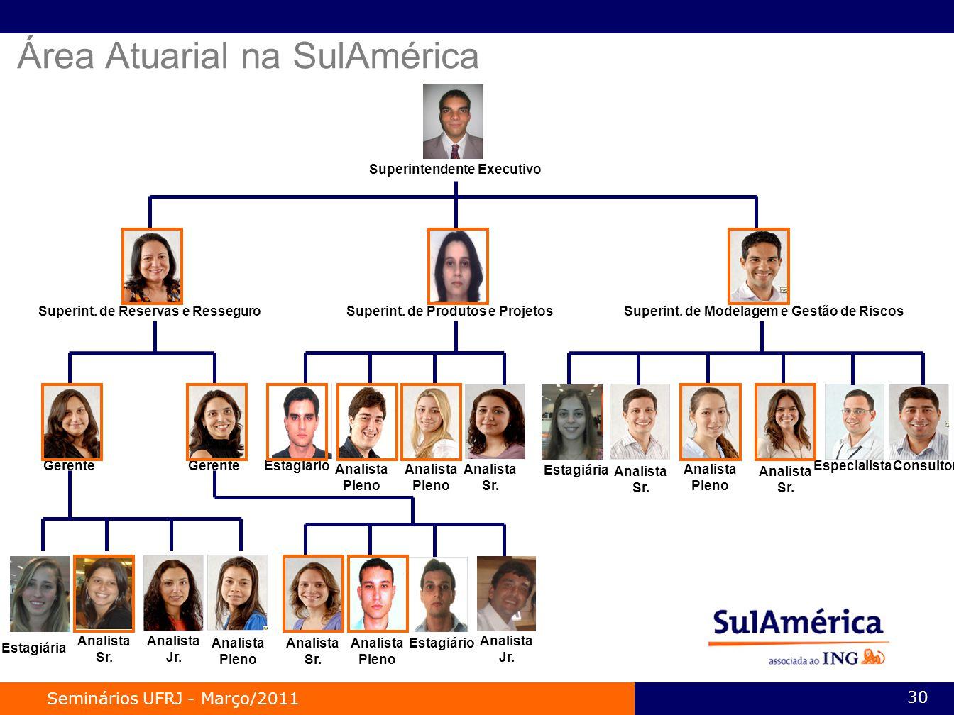 Seminários UFRJ - Março/2011 30 Área Atuarial na SulAmérica Superintendente Executivo Superint.