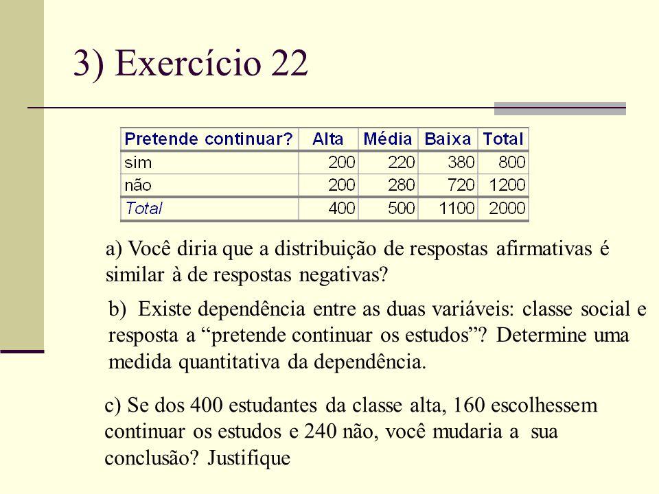 3) Exercício 22 a) Você diria que a distribuição de respostas afirmativas é similar à de respostas negativas.