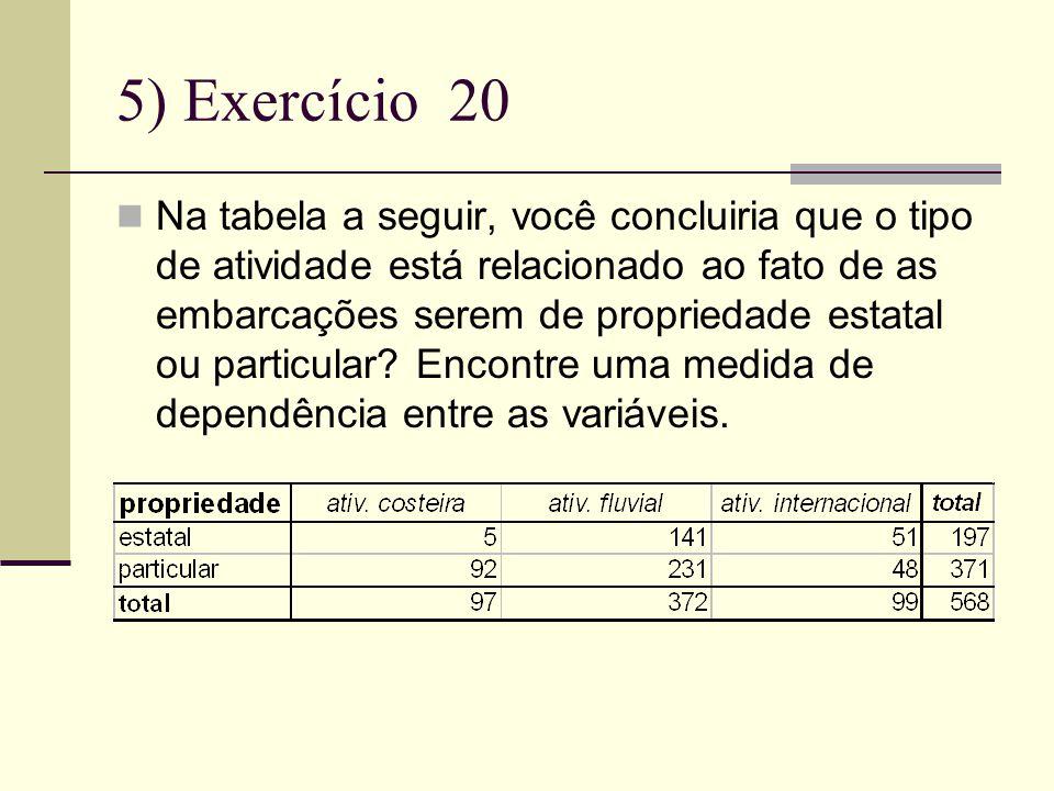 5) Exercício 20 Na tabela a seguir, você concluiria que o tipo de atividade está relacionado ao fato de as embarcações serem de propriedade estatal ou particular.