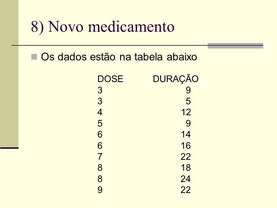 8) Novo medicamento Os dados estão na tabela abaixo DOSEDURAÇÃO 3 9 3 5 4 12 5 9 614 616 722 818 824 922
