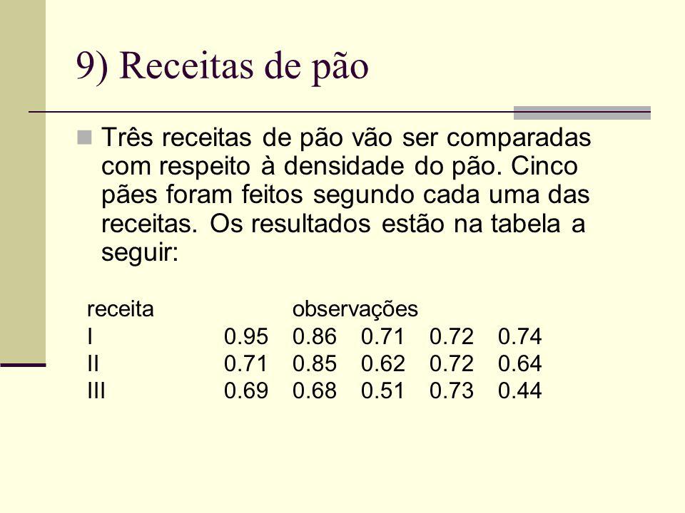 9) Receitas de pão Três receitas de pão vão ser comparadas com respeito à densidade do pão.