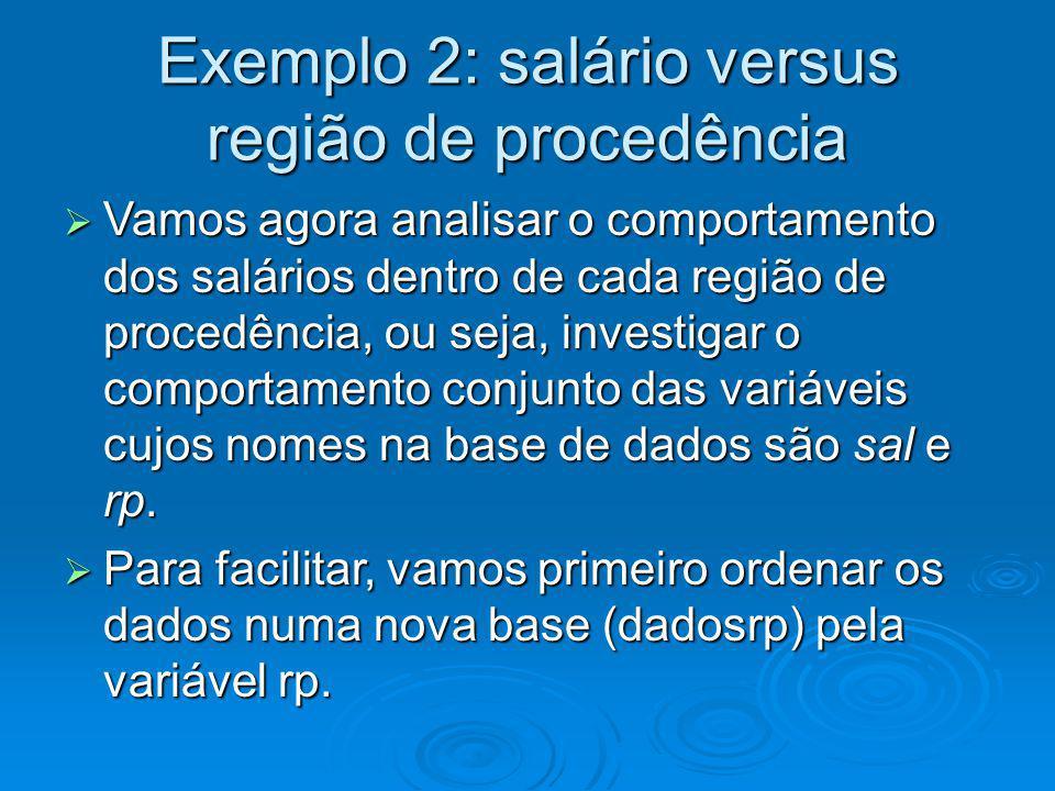 Exemplo 2: salário versus região de procedência Vamos agora analisar o comportamento dos salários dentro de cada região de procedência, ou seja, inves
