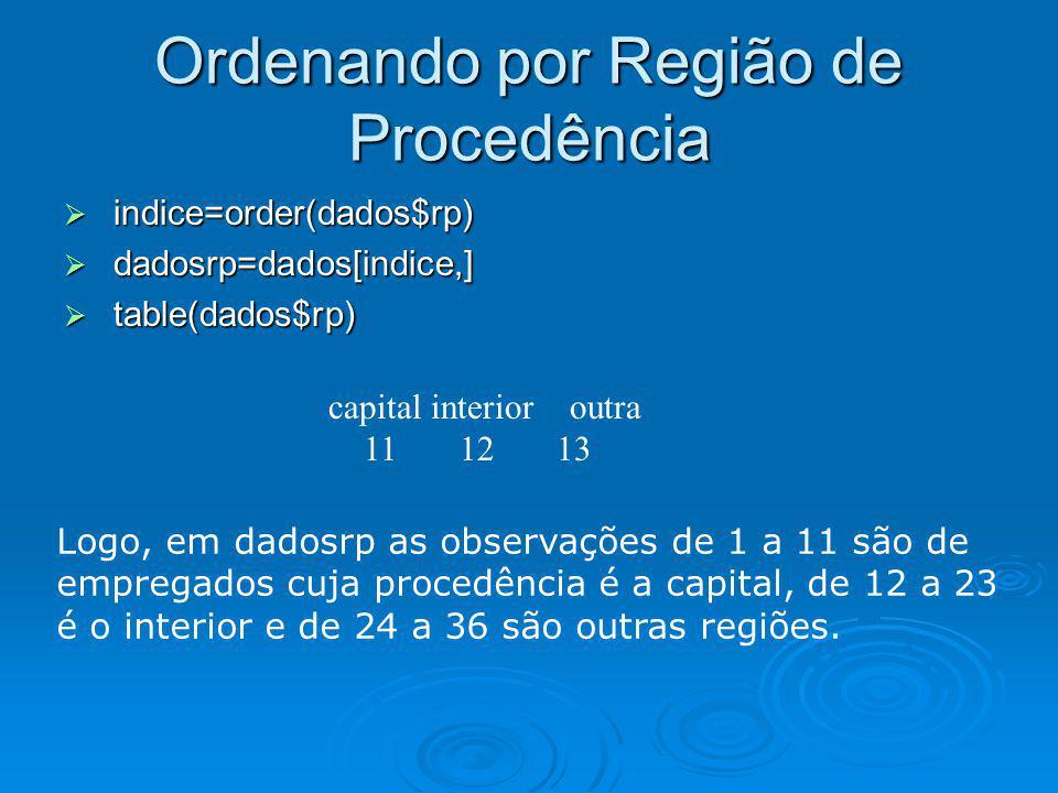 Ordenando por Região de Procedência indice=order(dados$rp) indice=order(dados$rp) dadosrp=dados[indice,] dadosrp=dados[indice,] table(dados$rp) table(