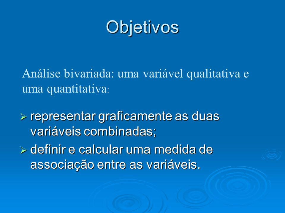 Objetivos representar graficamente as duas variáveis combinadas; representar graficamente as duas variáveis combinadas; definir e calcular uma medida