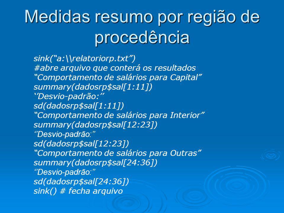 Medidas resumo por região de procedência sink(a:\\relatoriorp.txt) #abre arquivo que conterá os resultados Comportamento de salários para Capital summ