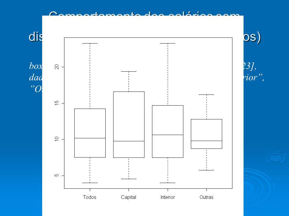Comportamento dos salários sem discriminar por nível de instrução (todos) boxplot(dados$sal,dadosrp$sal[1:11],dadosrp$sal[12:23], dadosrp$sal[24:36],n