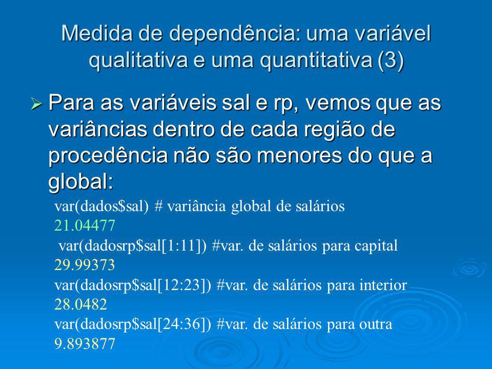Medida de dependência: uma variável qualitativa e uma quantitativa (3) Para as variáveis sal e rp, vemos que as variâncias dentro de cada região de pr