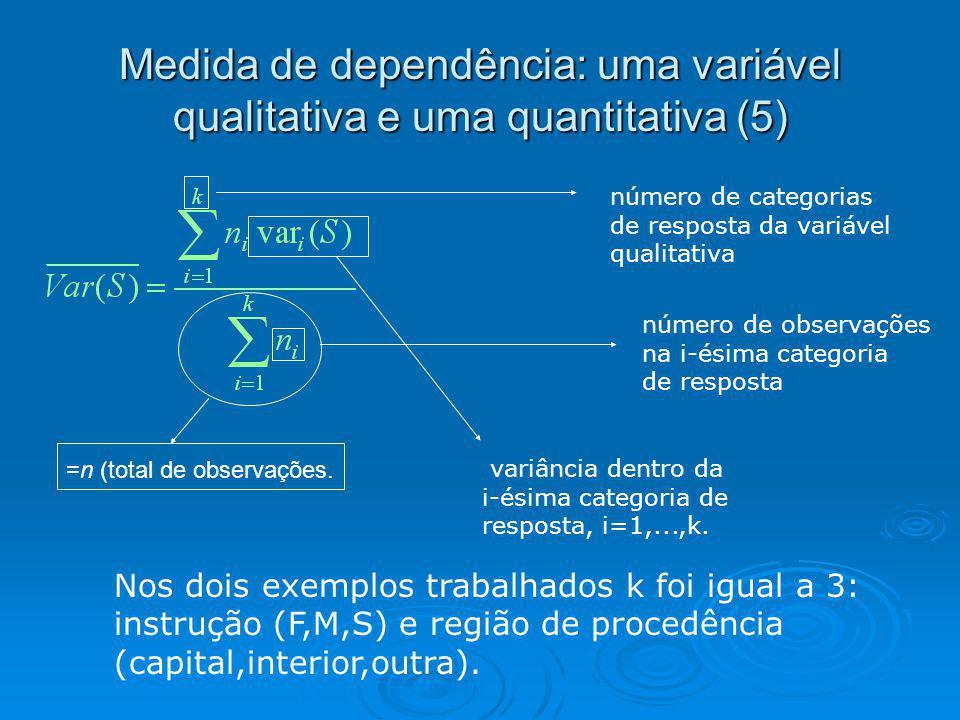Medida de dependência: uma variável qualitativa e uma quantitativa (5) variância dentro da i-ésima categoria de resposta, i=1,...,k. Nos dois exemplos