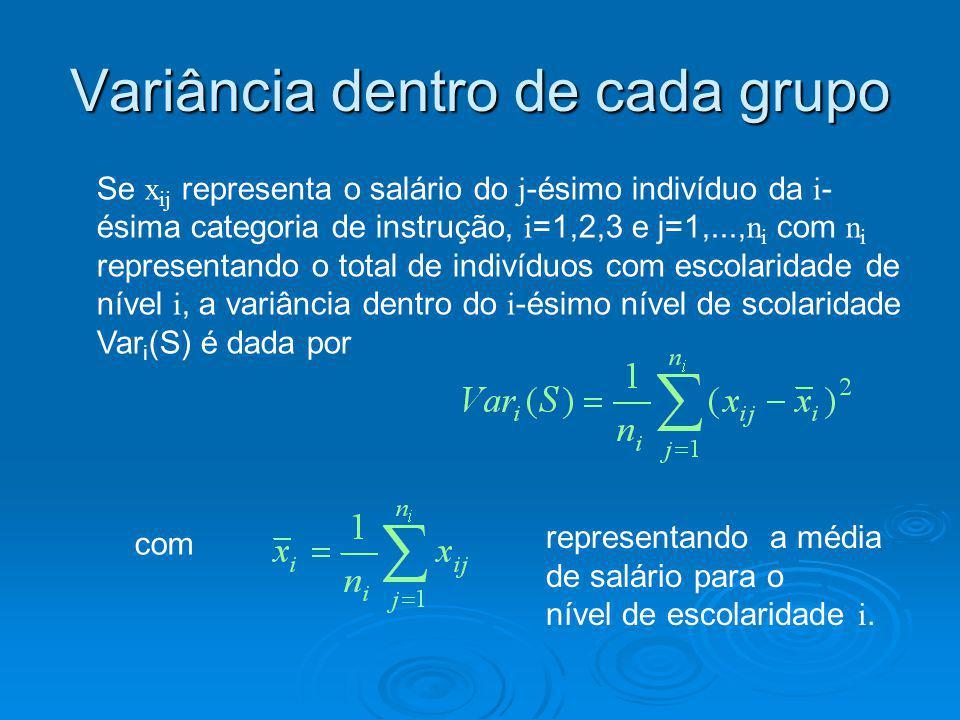 Variância dentro de cada grupo Se x ij representa o salário do j -ésimo indivíduo da i - ésima categoria de instrução, i =1,2,3 e j=1,..., n i com n i