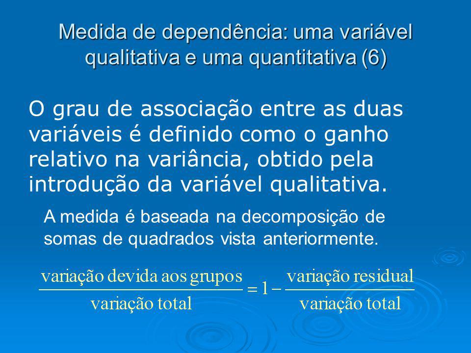 Medida de dependência: uma variável qualitativa e uma quantitativa (6) O grau de associação entre as duas variáveis é definido como o ganho relativo n