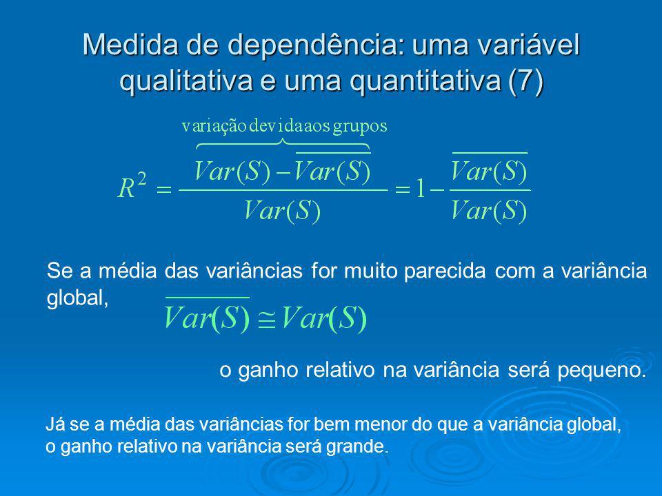 Medida de dependência: uma variável qualitativa e uma quantitativa (7) Se a média das variâncias for muito parecida com a variância global, o ganho re