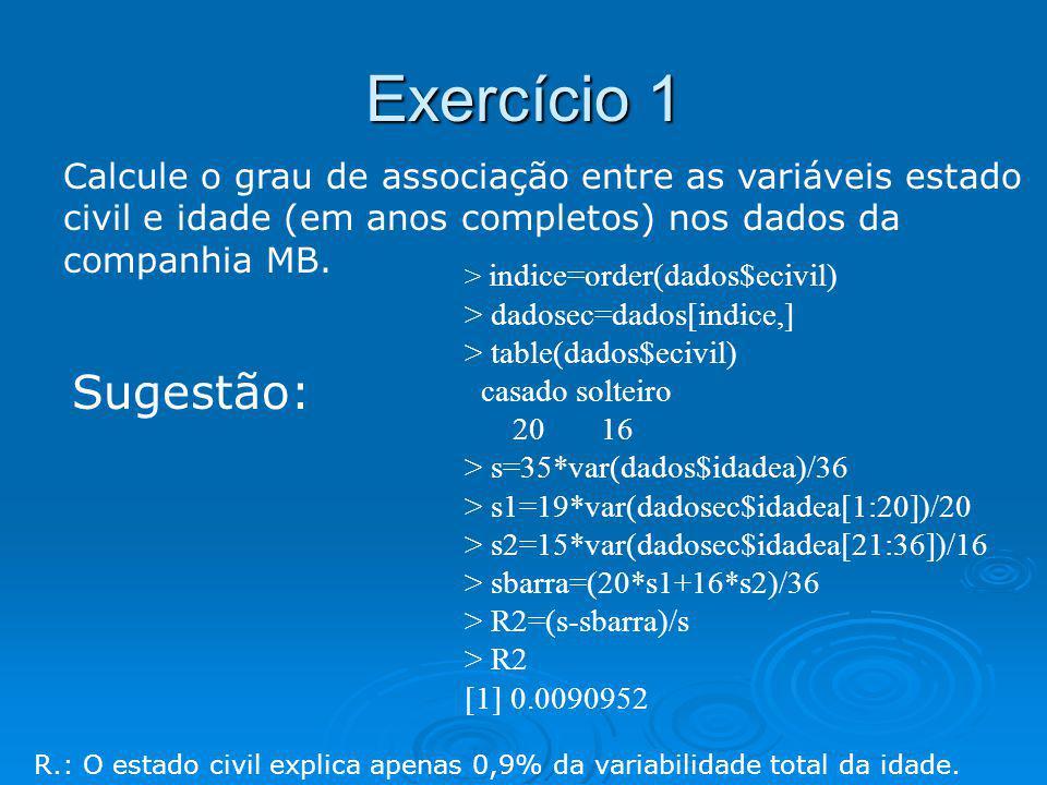 Exercício 1 Calcule o grau de associação entre as variáveis estado civil e idade (em anos completos) nos dados da companhia MB. > indice=order(dados$e