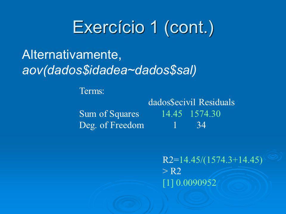 Exercício 1 (cont.) Alternativamente, aov(dados$idadea~dados$sal) Terms: dados$ecivil Residuals Sum of Squares 14.45 1574.30 Deg. of Freedom 1 34 R2=1