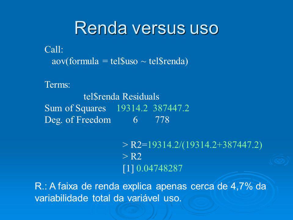 Call: aov(formula = tel$uso ~ tel$renda) Terms: tel$renda Residuals Sum of Squares 19314.2 387447.2 Deg. of Freedom 6 778 > R2=19314.2/(19314.2+387447