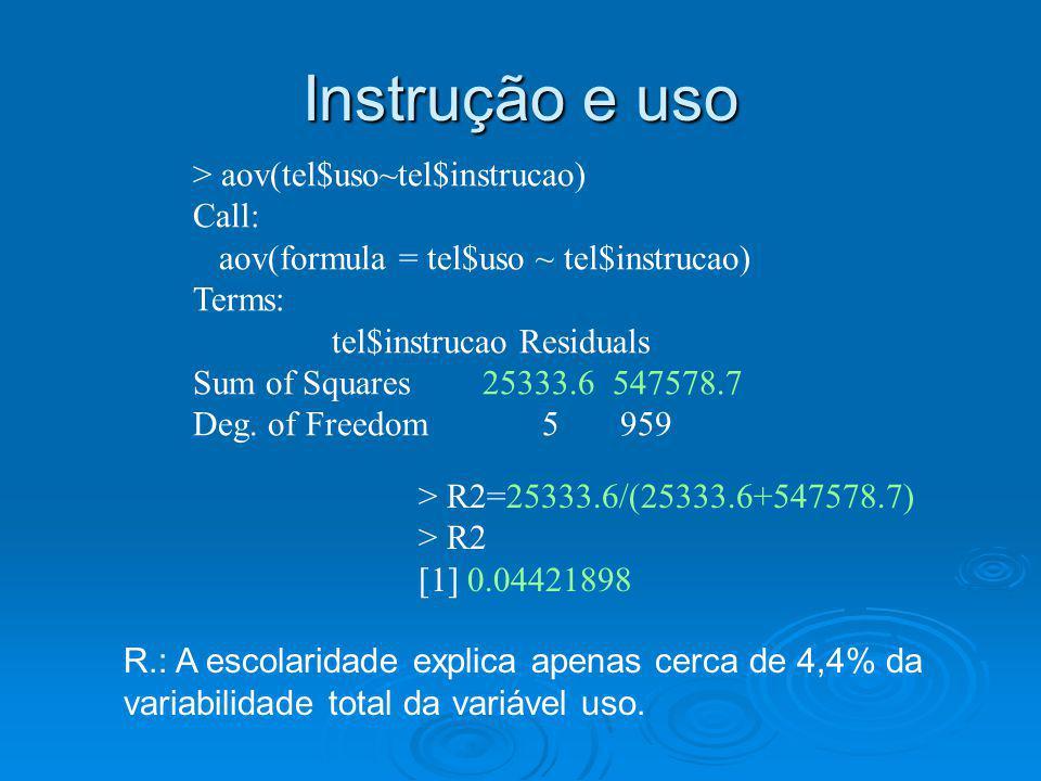 > aov(tel$uso~tel$instrucao) Call: aov(formula = tel$uso ~ tel$instrucao) Terms: tel$instrucao Residuals Sum of Squares 25333.6 547578.7 Deg. of Freed