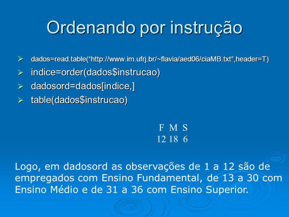 Ordenando por instrução dados=read.table(http://www.im.ufrj.br/~flavia/aed06/ciaMB.txt,header=T) dados=read.table(http://www.im.ufrj.br/~flavia/aed06/