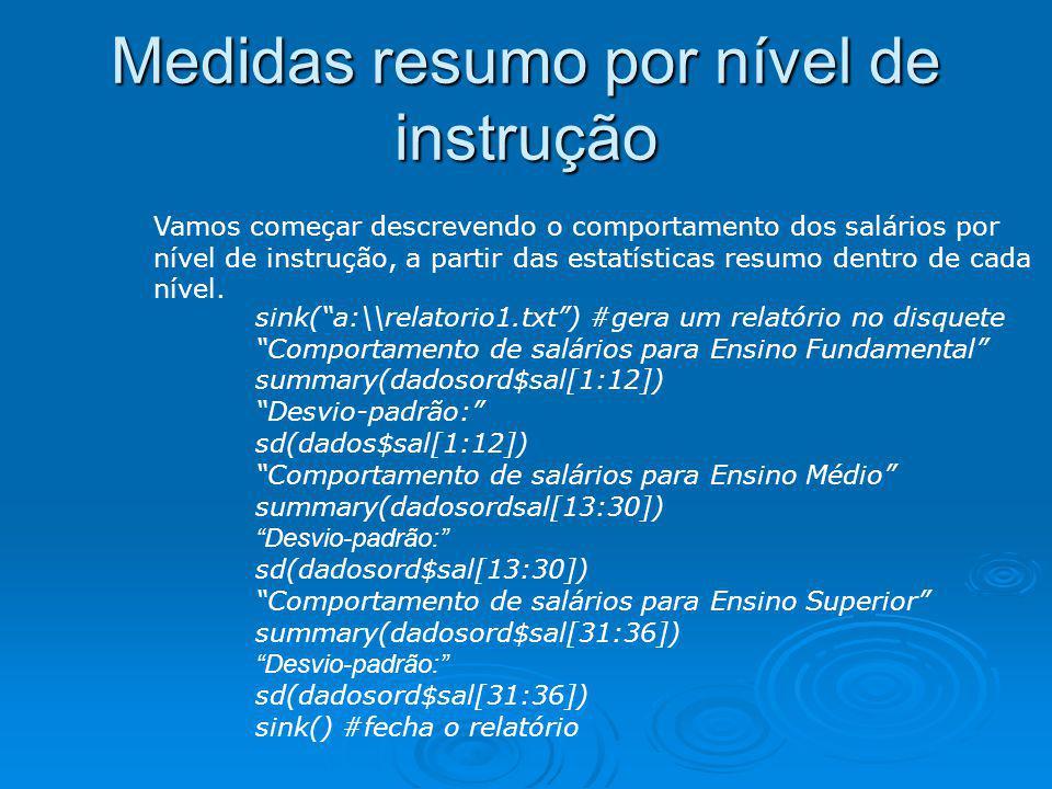 Lista de comandos source(http://www.im.ufrj.br/~flavia/aed06/instrusal.txt) source(http://www.im.ufrj.br/~flavia/aed06/instrusal.txt) O conteúdo será gravado no arquivo relatorio1.txt no disquete no drive A O conteúdo será gravado no arquivo relatorio1.txt no disquete no drive A Se você preferir, edite o arquivo instrusal.txt e na primeira linha altere o endereço e/ou o nome do arquivo que conterá os resultados.