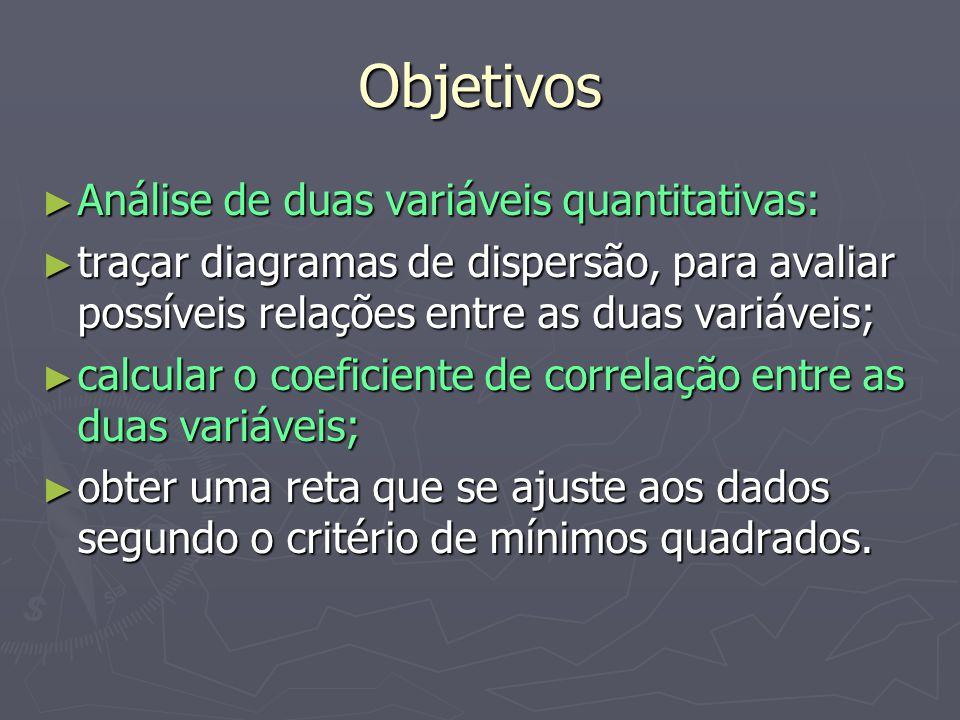 Objetivos Análise de duas variáveis quantitativas: Análise de duas variáveis quantitativas: traçar diagramas de dispersão, para avaliar possíveis rela
