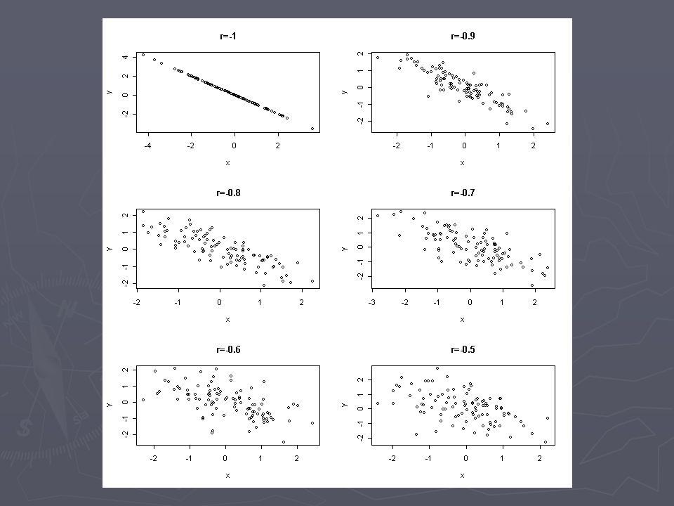 Gráficos de ilustração
