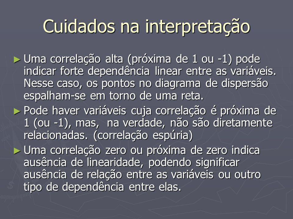 Cuidados na interpretação Uma correlação alta (próxima de 1 ou -1) pode indicar forte dependência linear entre as variáveis. Nesse caso, os pontos no